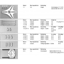 Spare parts and accessories for AH 110
